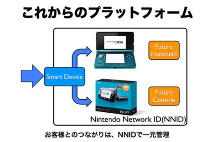 nintendo_network_id