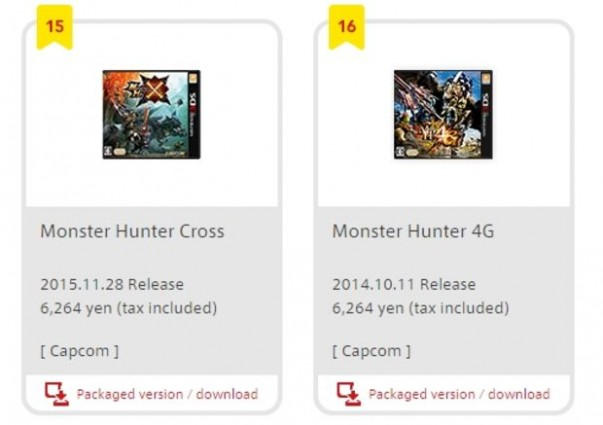 monster-hunter-x-4g-sales-603x425