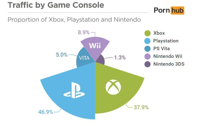 2988633-porn+consoles