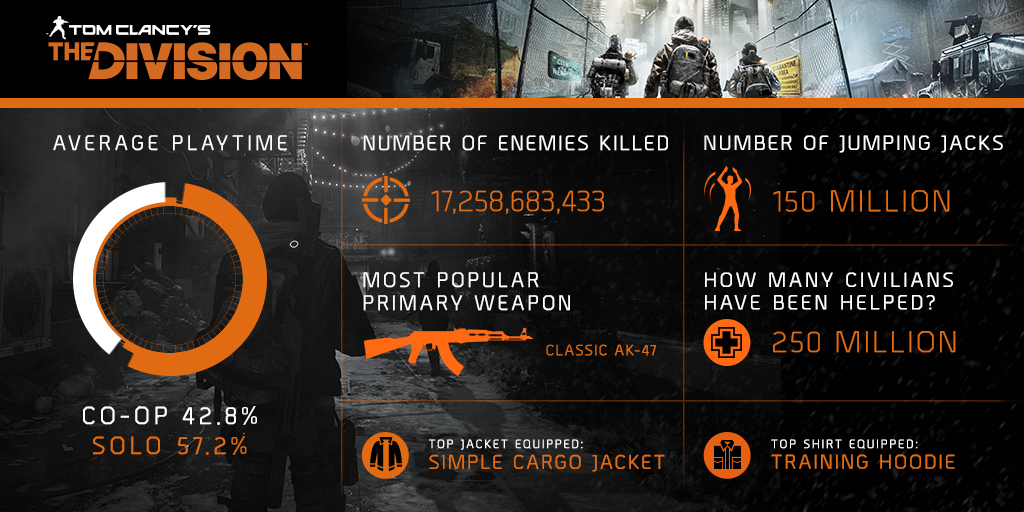 The-Division-Infograph