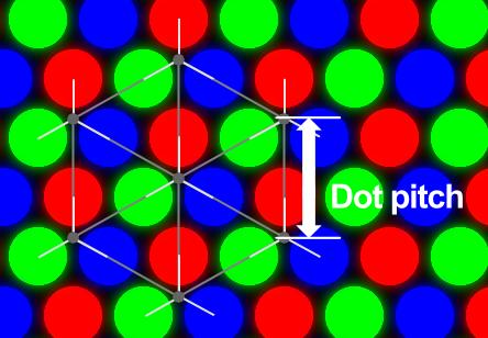 Dot_pitch