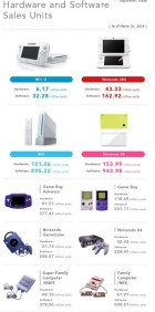 nintendo_infographic_generation