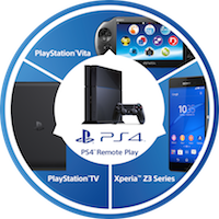 PS4-Ecosystem-small-059a825172c70824dbe6cae204ee4f92